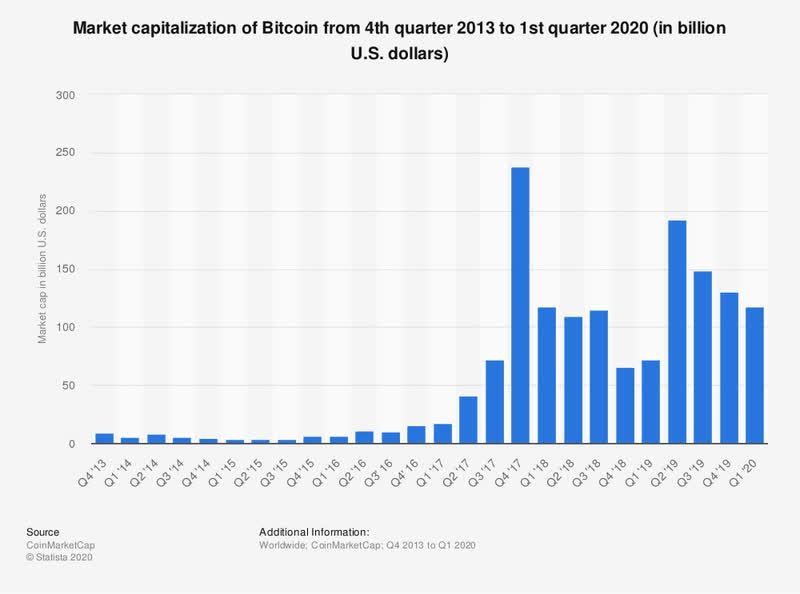perka ir parduoda geras teisines investicijas bitkoinais dolerių opciono kaina
