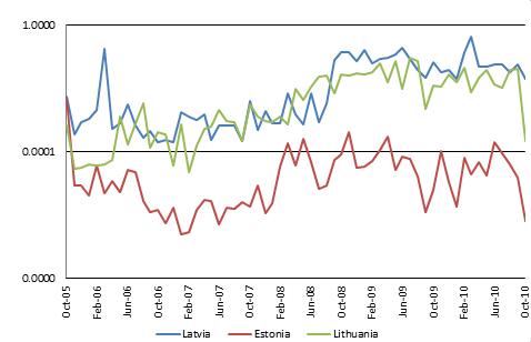 opcionų rinkos likvidumas yra
