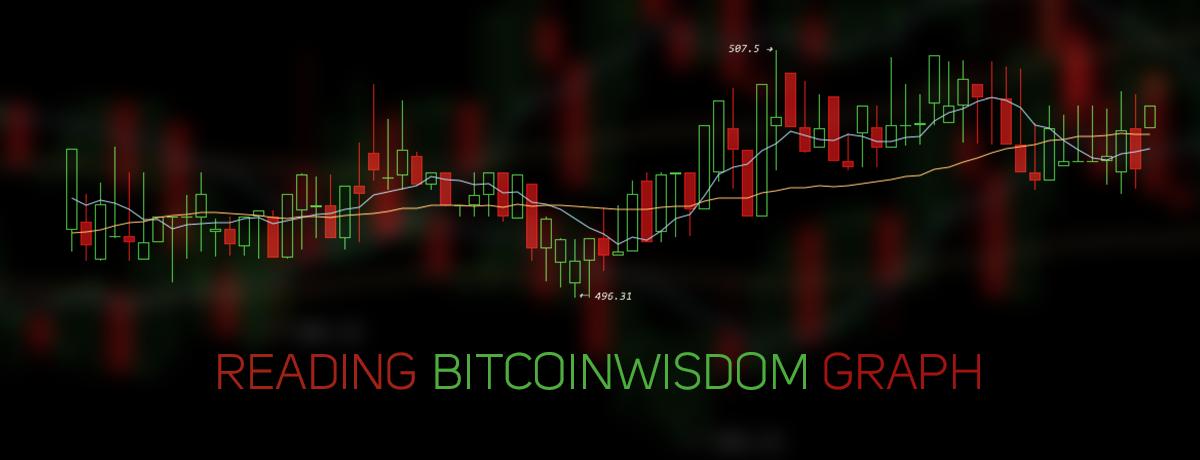 Btc Prekyba « Užsidirbk pinigų su bitcoinais