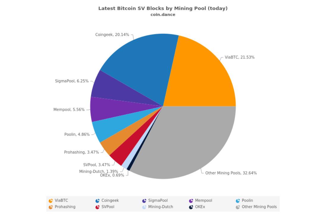 bitcoin mempool history