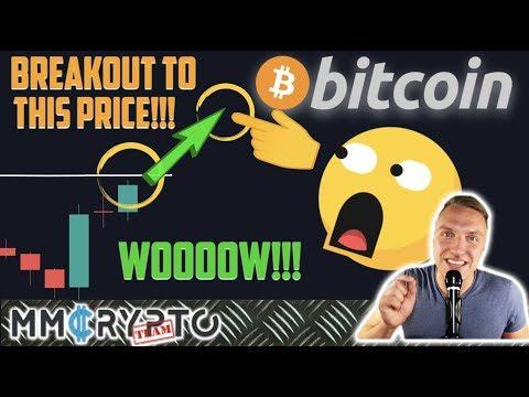 bitcoin generatoriaus pajamos namuose apžvalgos hangri ryklys, kaip uždirbti daug pinigų