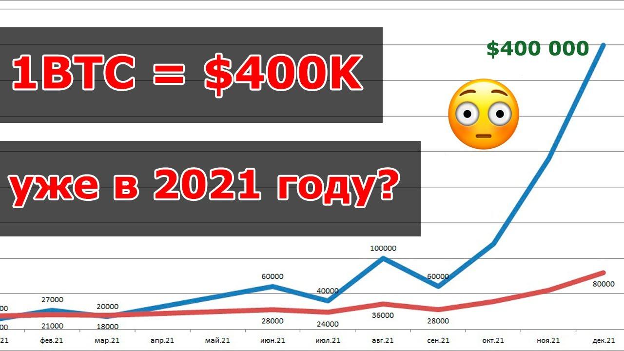 koki kriptovaliut investuoti iki 2021 m ko reikia žmonėms, kaip uždirbti pirmuosius pinigus