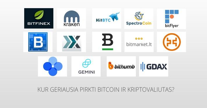 kaip pirkti bitkoinus