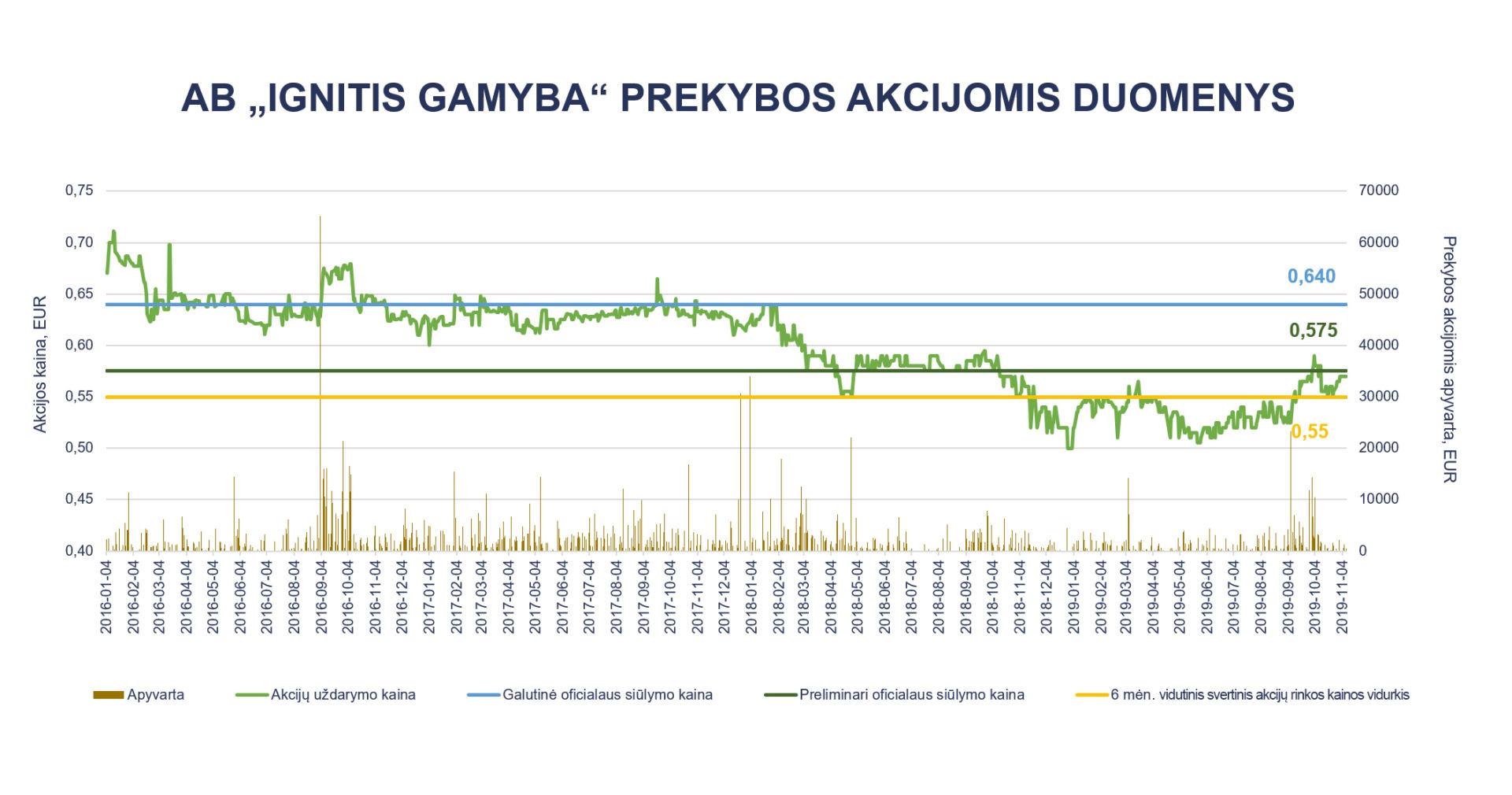 dvejetainiai variantai pradedančiųjų strategijoms 24 hours options trading