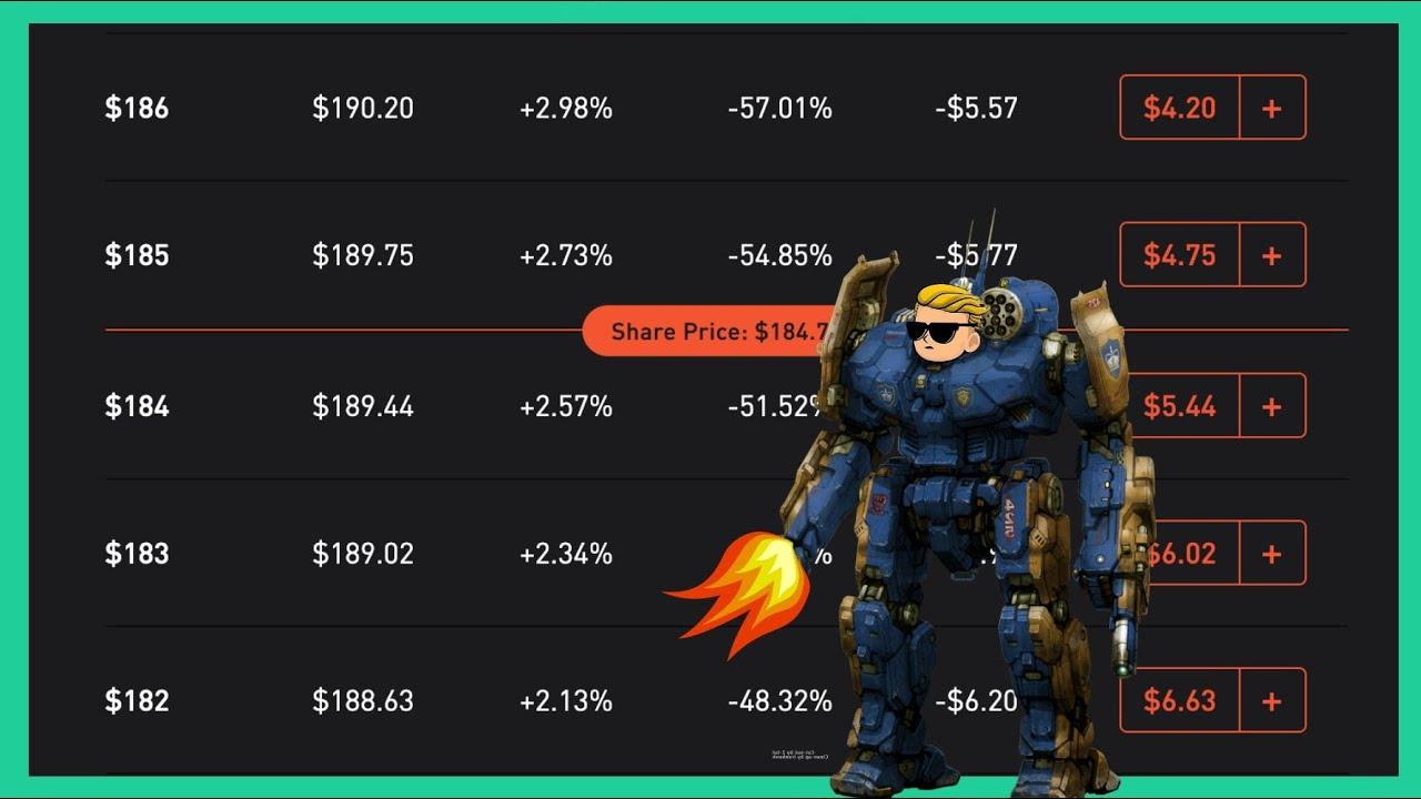 kaip apskaiiuoti bitkoino prekybos peln įrodytas verslas internete be investicijų