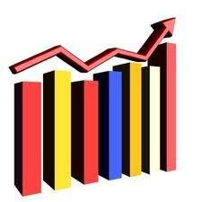 investicijų grąžos norma