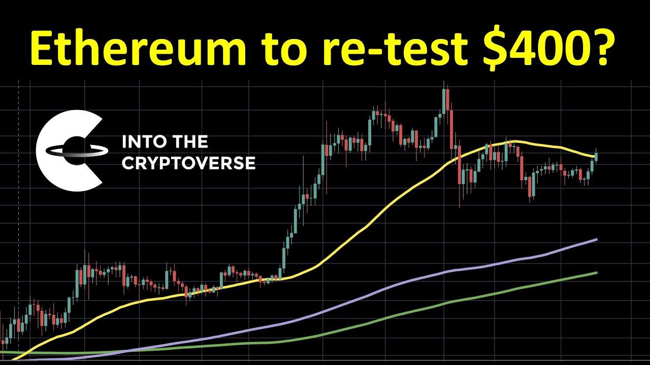 prekyba bitkoinais ir ethereum opcionais galimybė nėra likvidumo