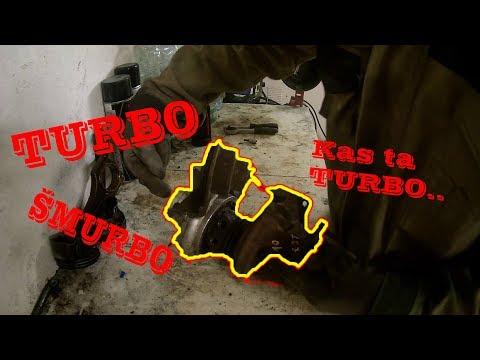 turbo variantas kas tai yra