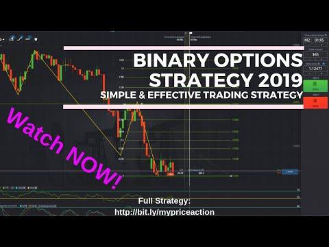 wow btc bot lengva strategija su dvejetainiais pasirinkimais