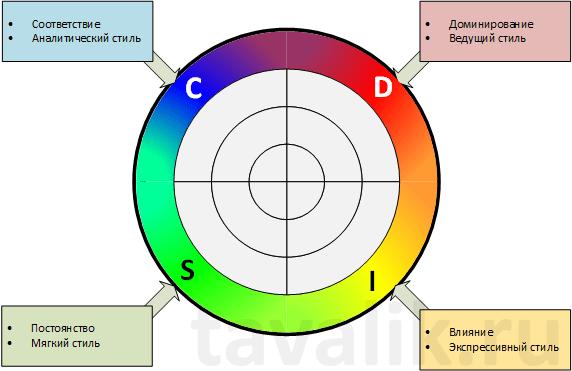 tipų paskatinimo variantai signalai apie pasirinkimus