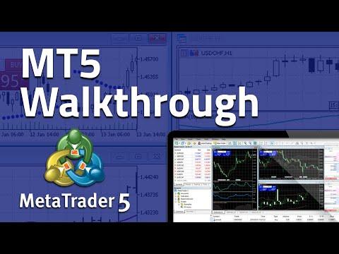 mt5 atidarymo variantai kaip investuoti į pinigus internete