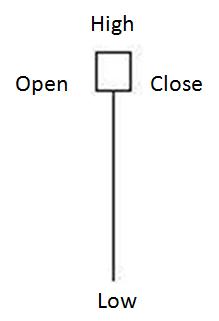 dvejetainiai variantai 24 opcionų apžvalgos bitcoin statymas